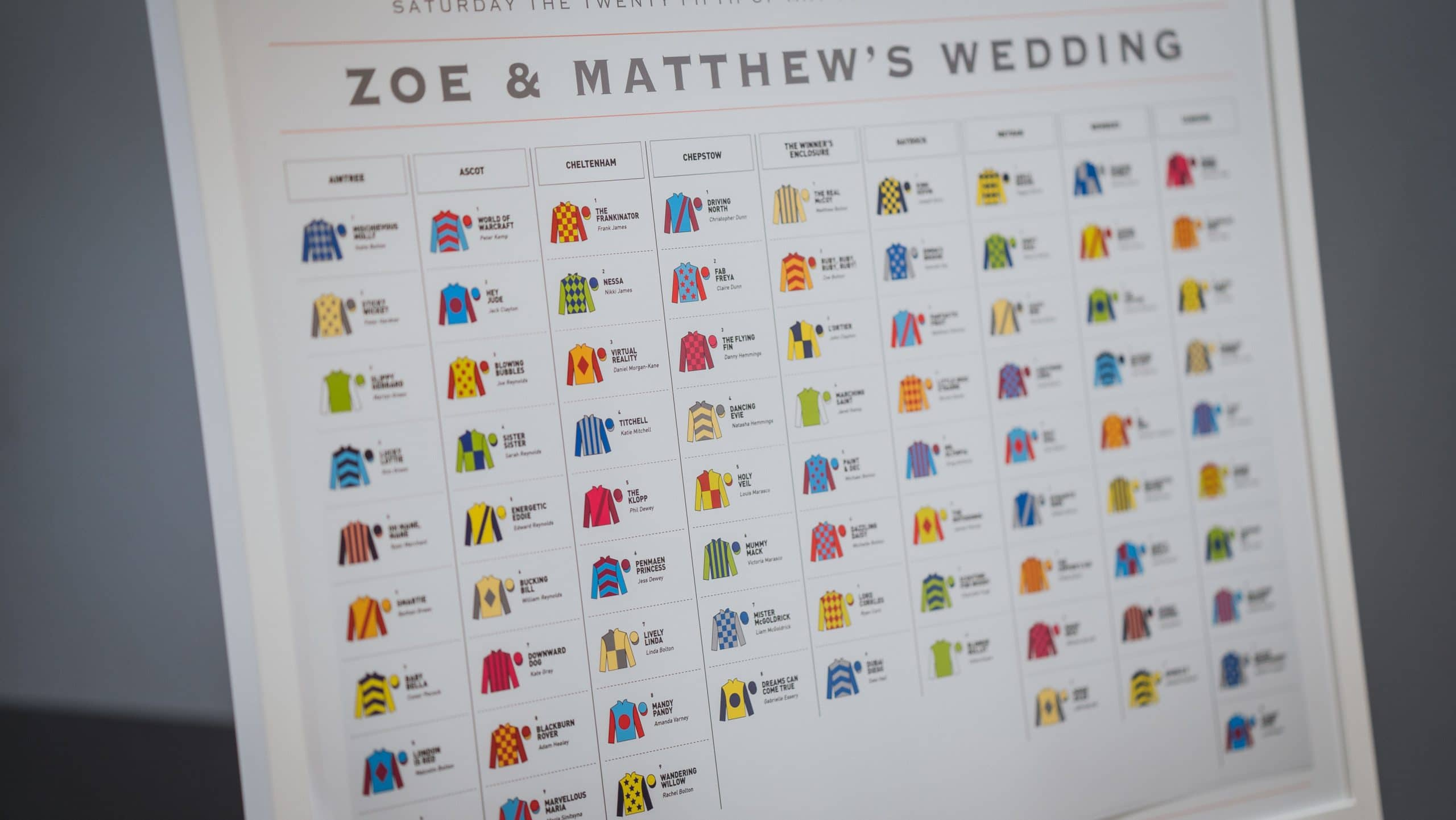 Wedding planning table plan